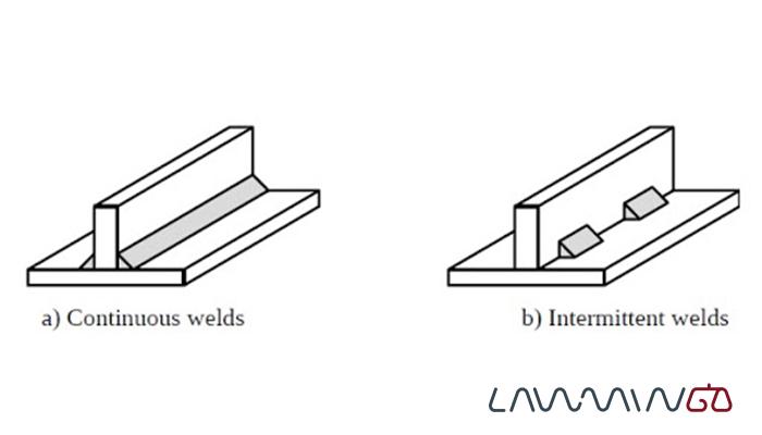 نمونه قرارداد پیمانکاری جوشکاری ساختمان